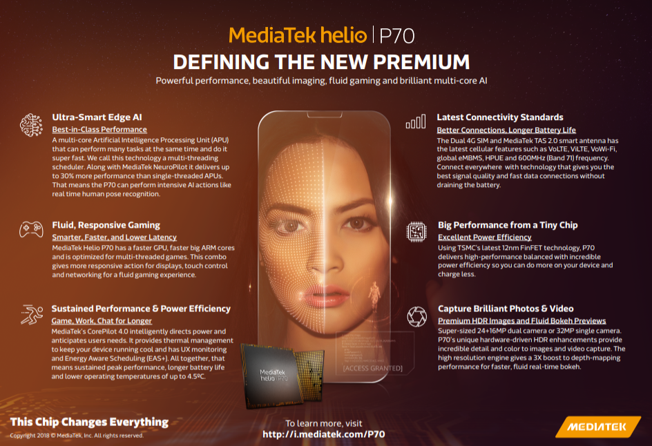 Realme Helio P70 smartphone